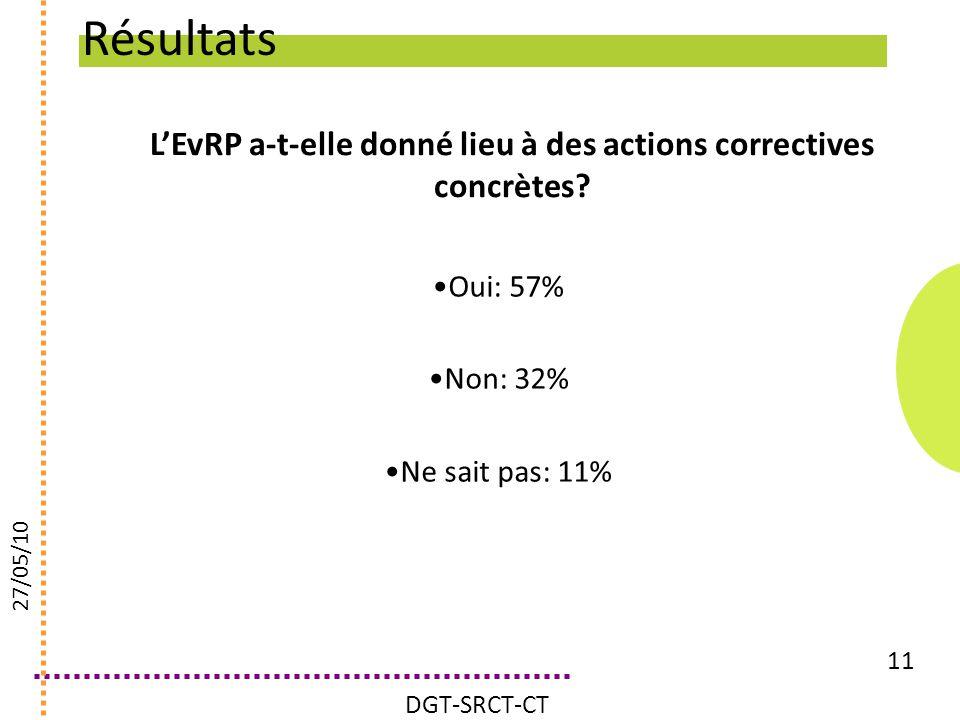 L'EvRP a-t-elle donné lieu à des actions correctives concrètes