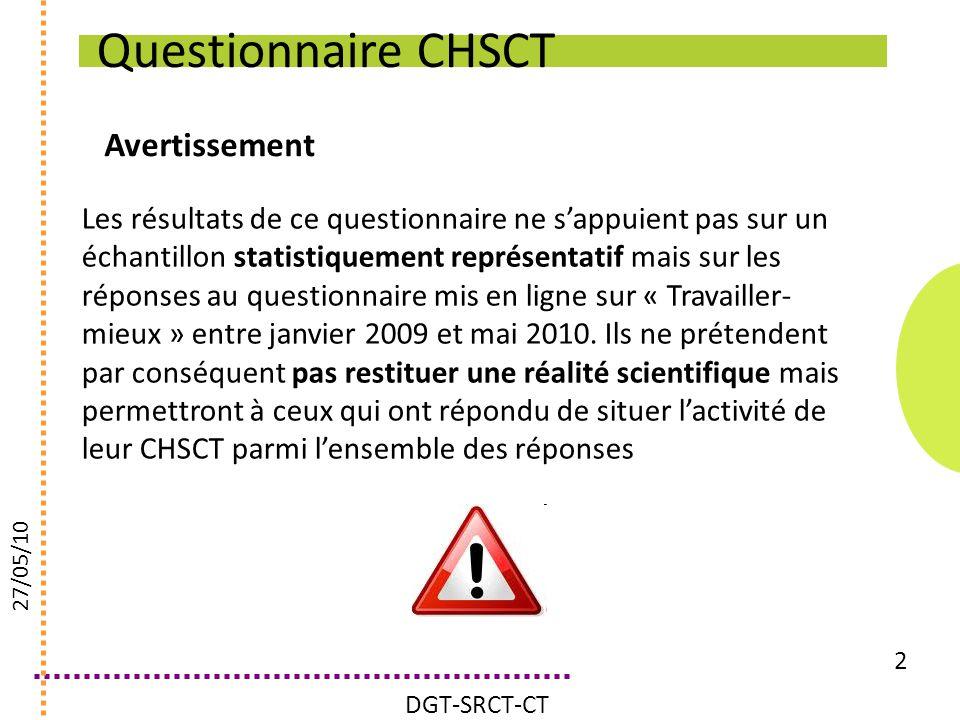 Questionnaire CHSCT Avertissement