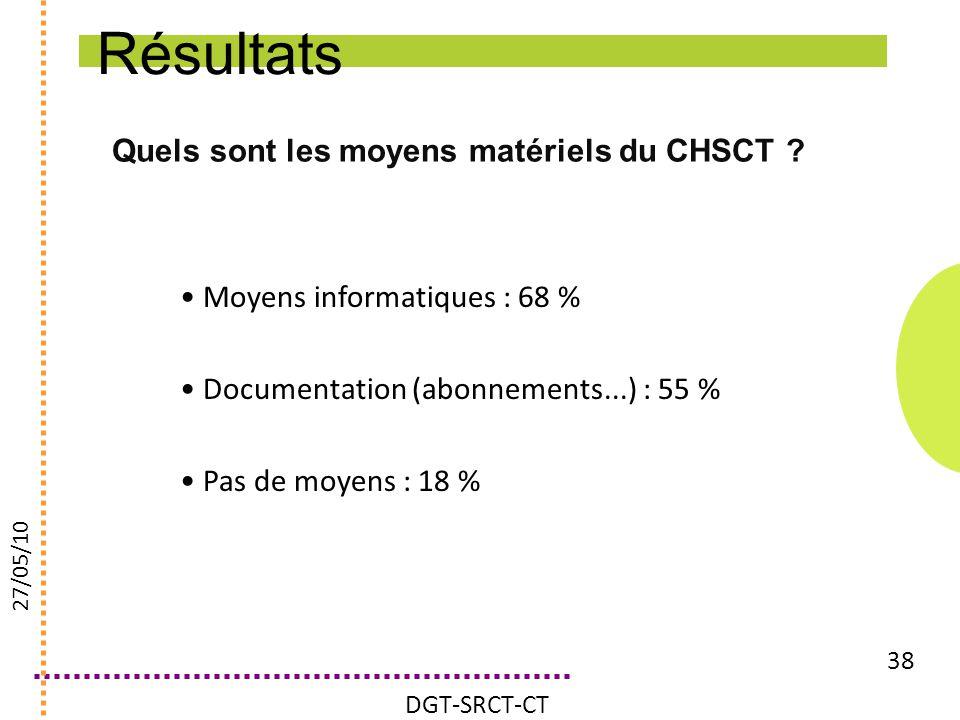 Résultats Quels sont les moyens matériels du CHSCT