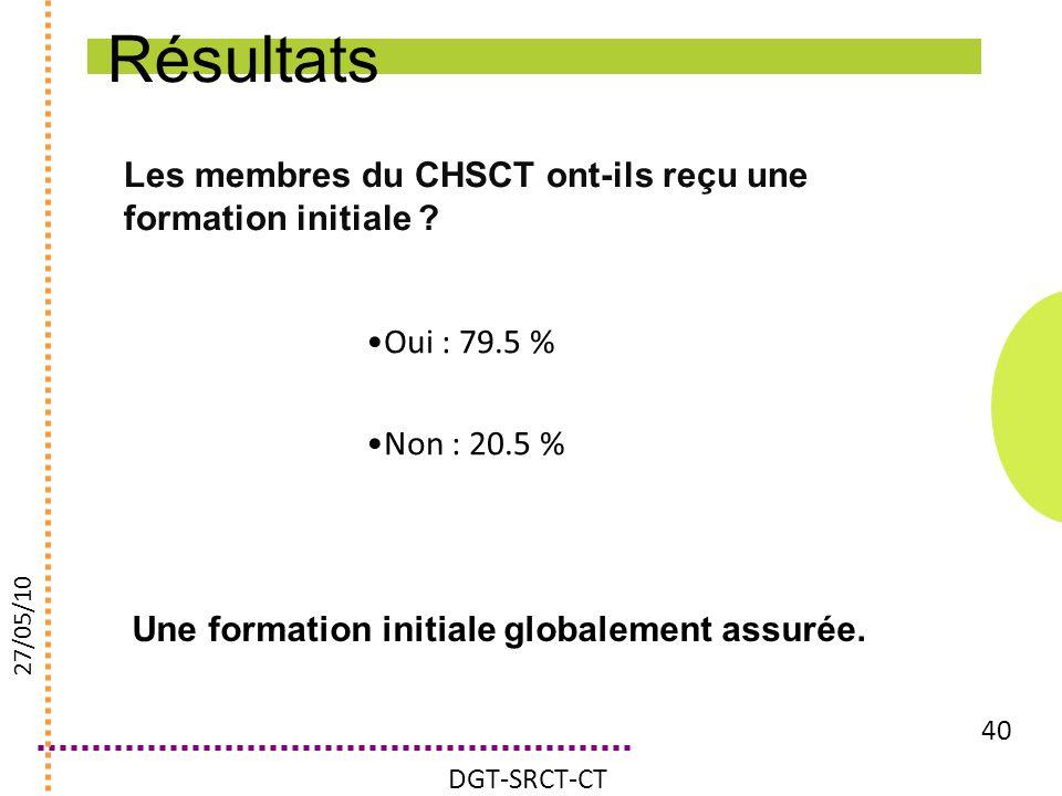 Résultats Les membres du CHSCT ont-ils reçu une formation initiale