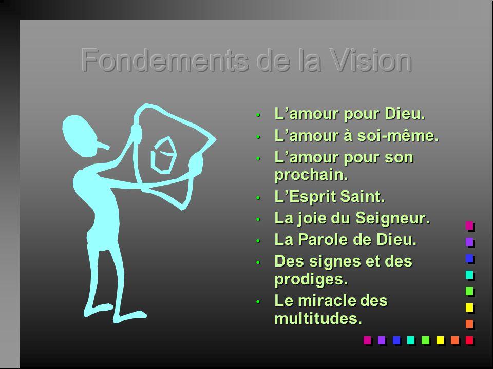Fondements de la Vision