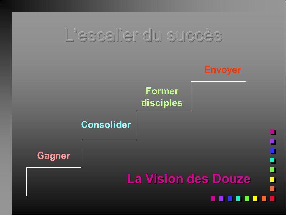 L'escalier du succès La Vision des Douze Envoyer Former disciples