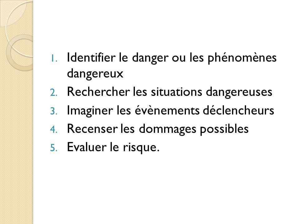 Identifier le danger ou les phénomènes dangereux