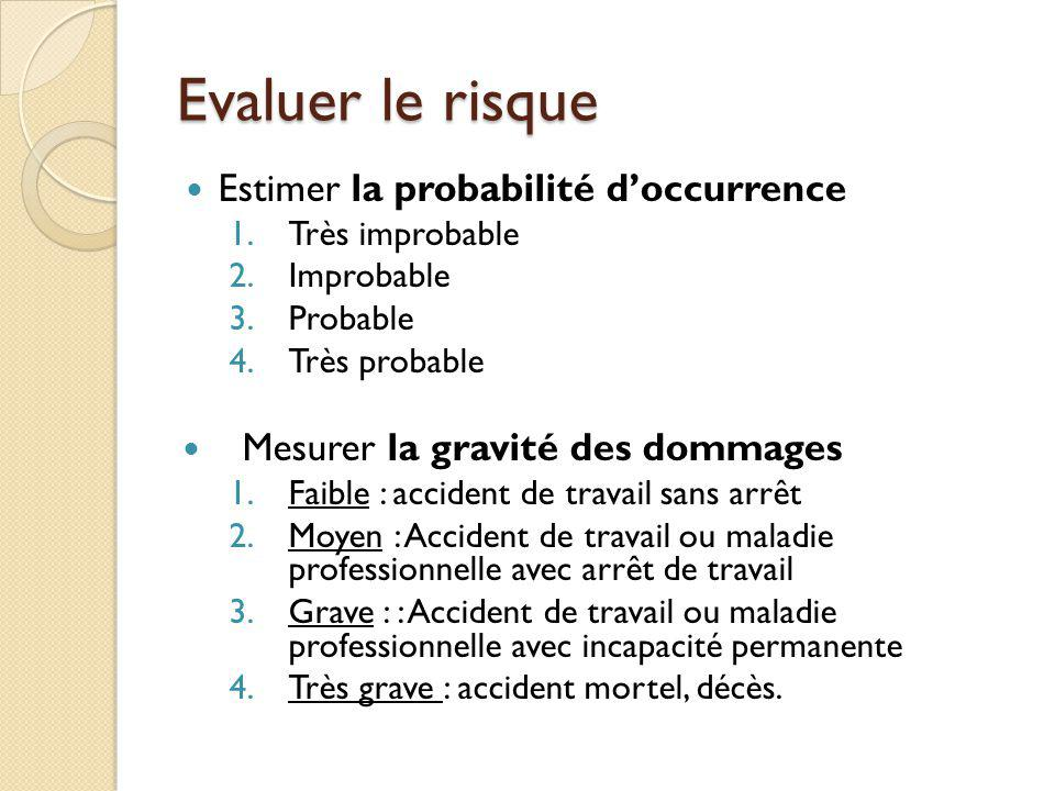Evaluer le risque Estimer la probabilité d'occurrence