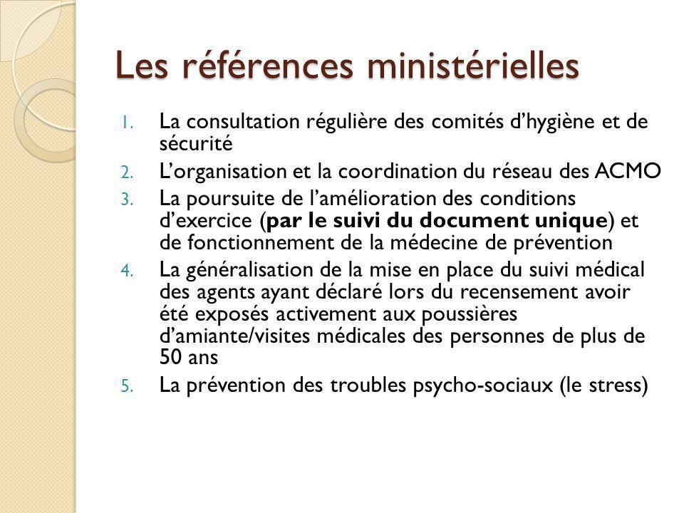 Les références ministérielles