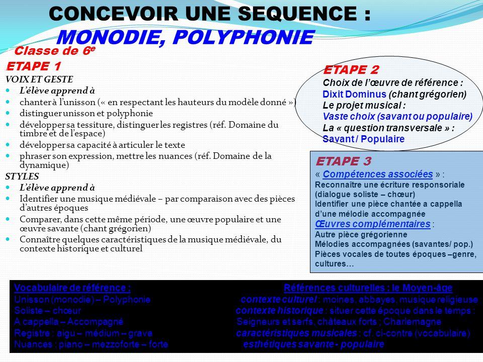 CONCEVOIR UNE SEQUENCE : MONODIE, POLYPHONIE
