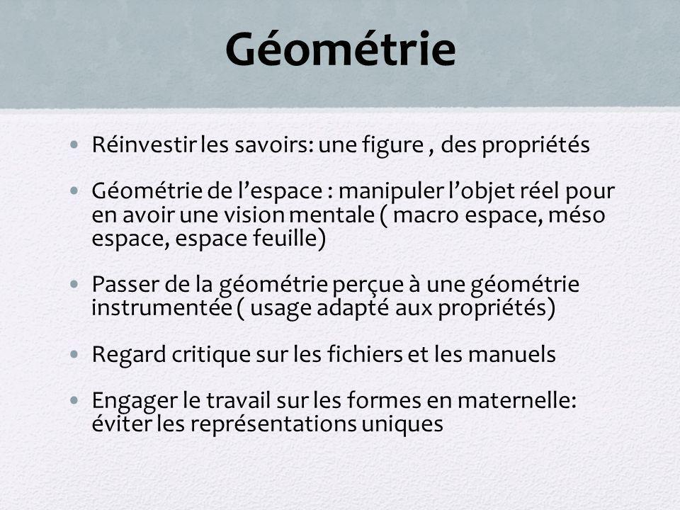 Géométrie Réinvestir les savoirs: une figure , des propriétés