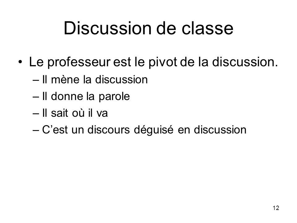Discussion de classe Le professeur est le pivot de la discussion.