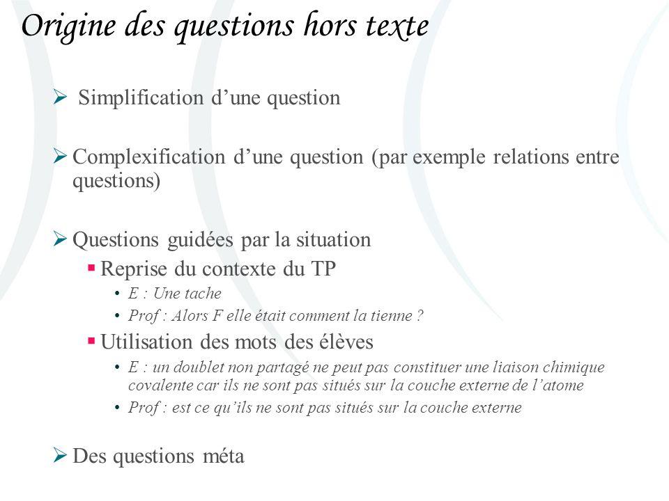 Origine des questions hors texte