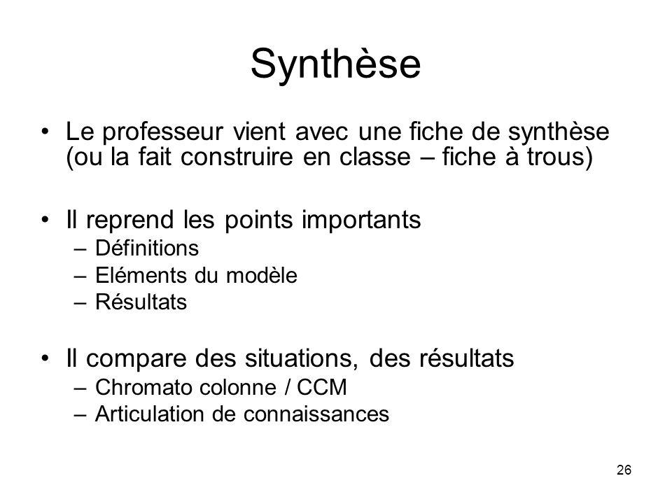 Synthèse Le professeur vient avec une fiche de synthèse (ou la fait construire en classe – fiche à trous)