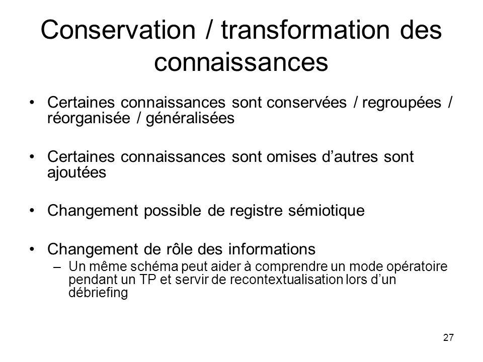 Conservation / transformation des connaissances