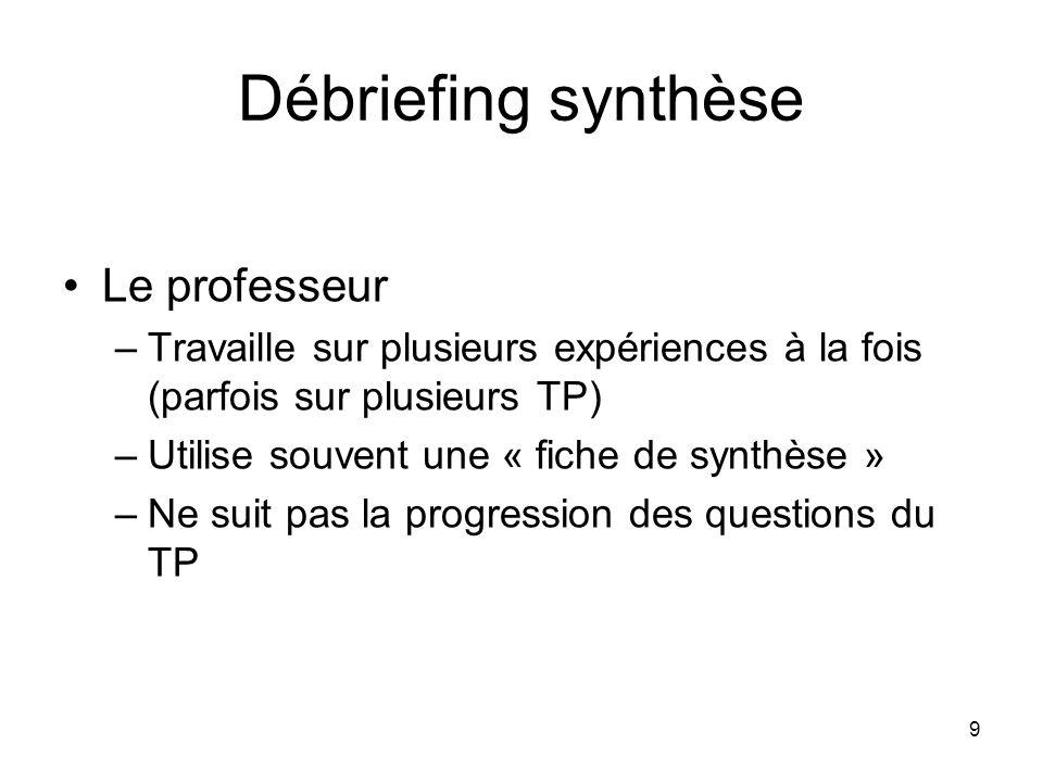 Débriefing synthèse Le professeur