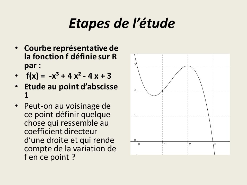Etapes de l'étude Courbe représentative de la fonction f définie sur R par : f(x) = -x³ + 4 x² - 4 x + 3.