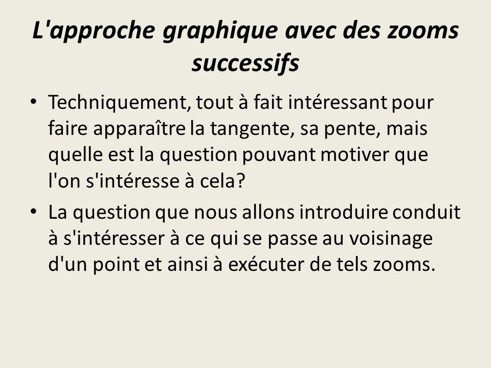 L approche graphique avec des zooms successifs