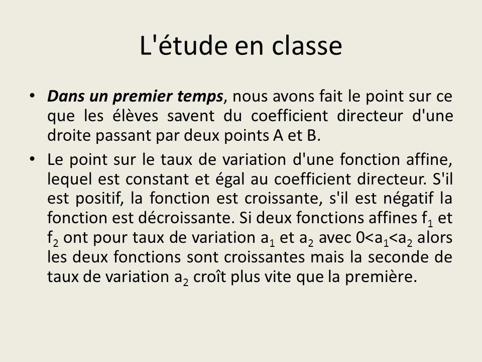 L étude en classe