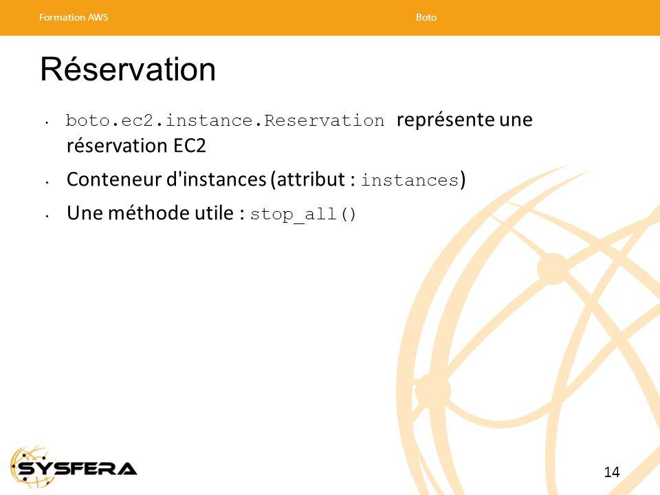 Réservation Conteneur d instances (attribut : instances)
