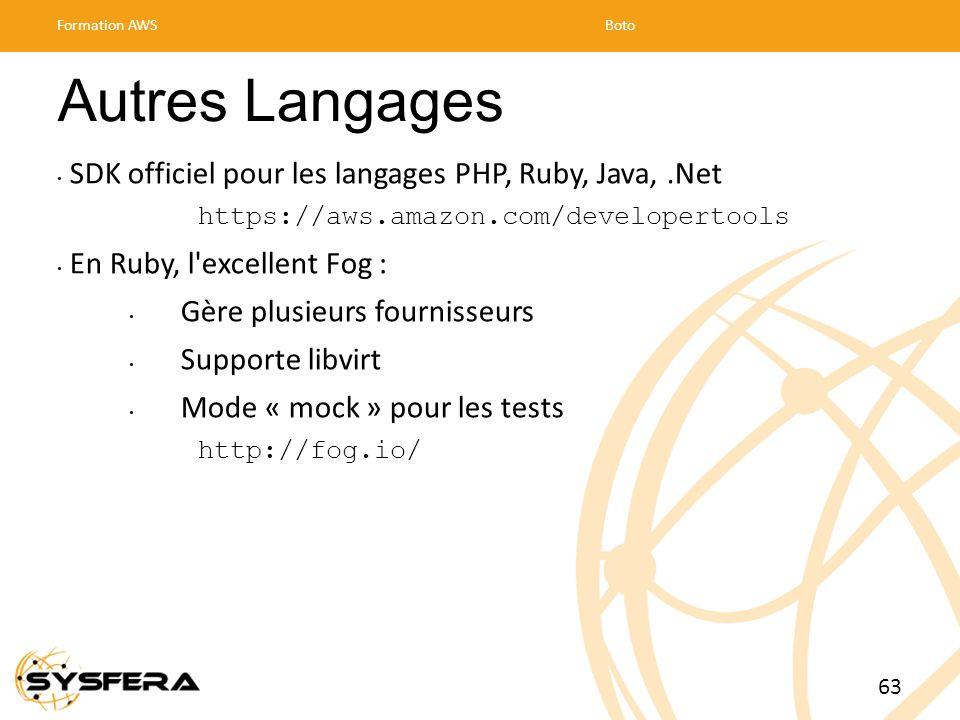 Autres Langages SDK officiel pour les langages PHP, Ruby, Java, .Net
