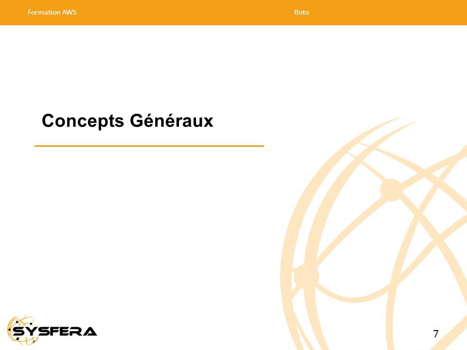 Formation AWS Boto Concepts Généraux 7 7 7 7
