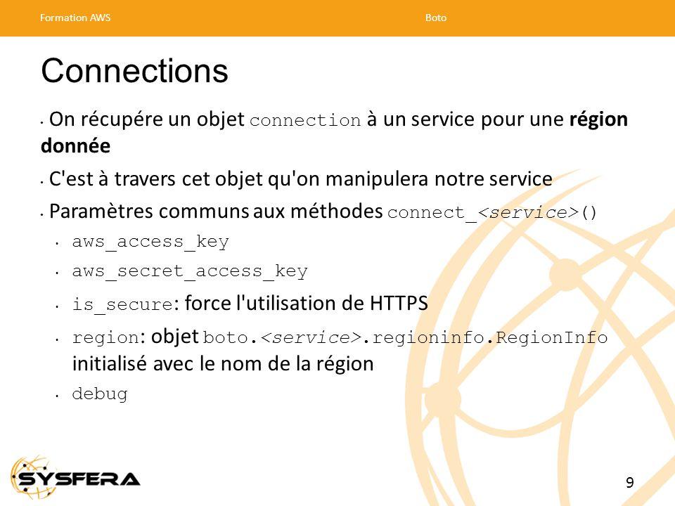 Formation AWS Boto. Connections. On récupére un objet connection à un service pour une région donnée.