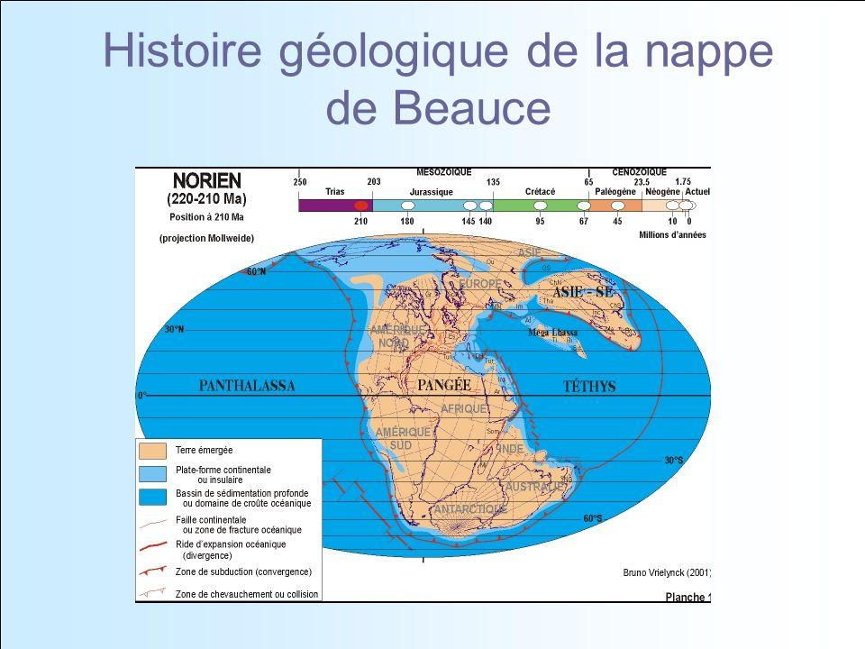 Histoire géologique de la nappe de Beauce