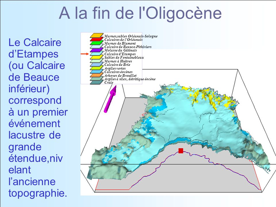 A la fin de l Oligocène Craie. Calcaire de Brie. Argiles vertes. Calcaire d Etampes. Marnes de Blamont.