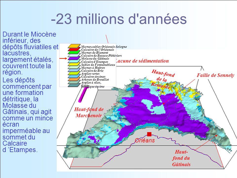 -23 millions d années Durant le Miocène inférieur, des dépôts fluviatiles et lacustres, largement étalés, couvrent toute la région.