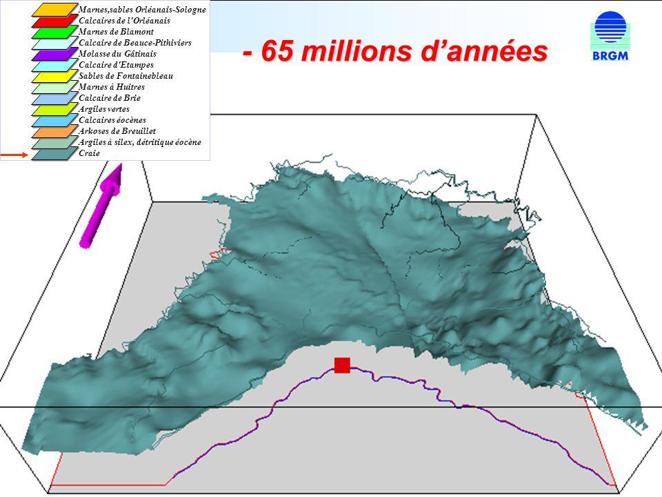 - 65 millions d'années Marnes,sables Orléanais-Sologne