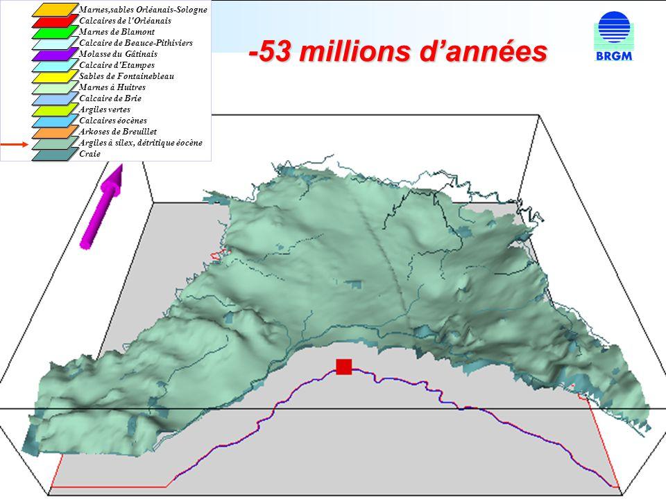 -53 millions d'années Marnes,sables Orléanais-Sologne