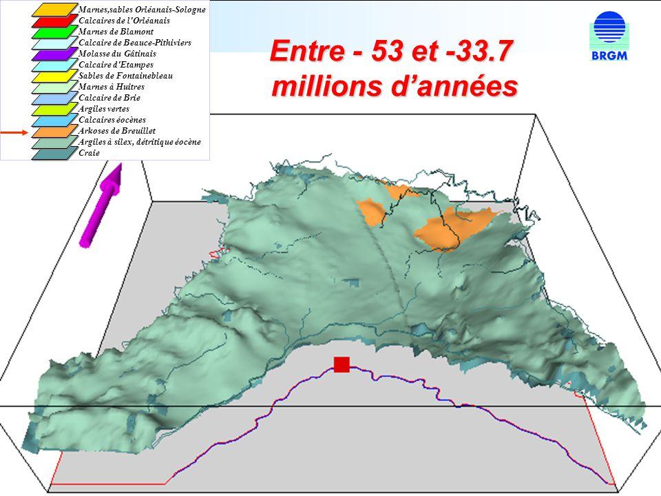 Entre - 53 et -33.7 millions d'années
