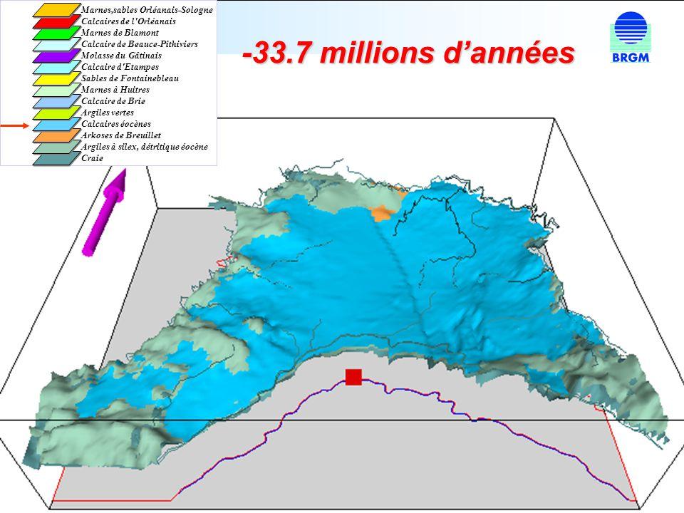 -33.7 millions d'années Marnes,sables Orléanais-Sologne