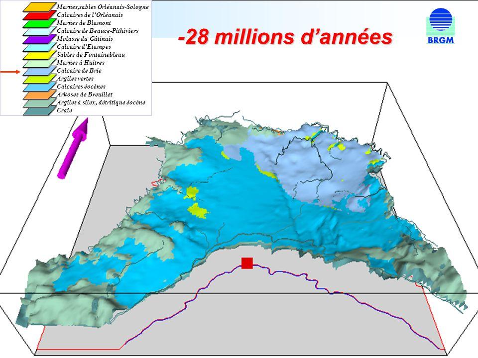 -28 millions d'années Marnes,sables Orléanais-Sologne