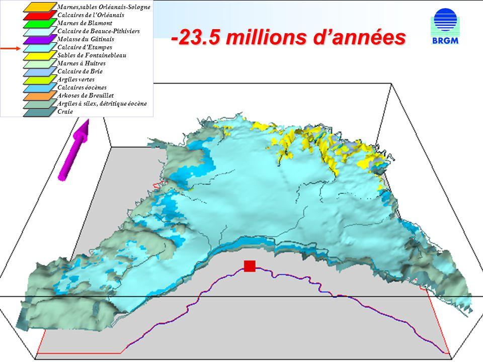 -23.5 millions d'années Marnes,sables Orléanais-Sologne