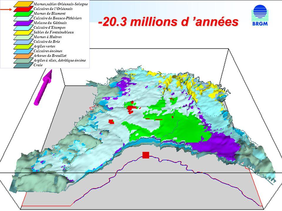 -20.3 millions d 'années Marnes,sables Orléanais-Sologne