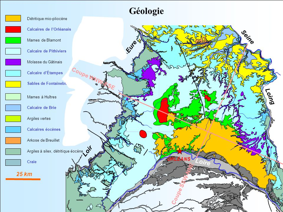 Géologie Seine Eure Loing Loir Loire Coupe WNW-ESE 25 km Coupe SSW-NNE
