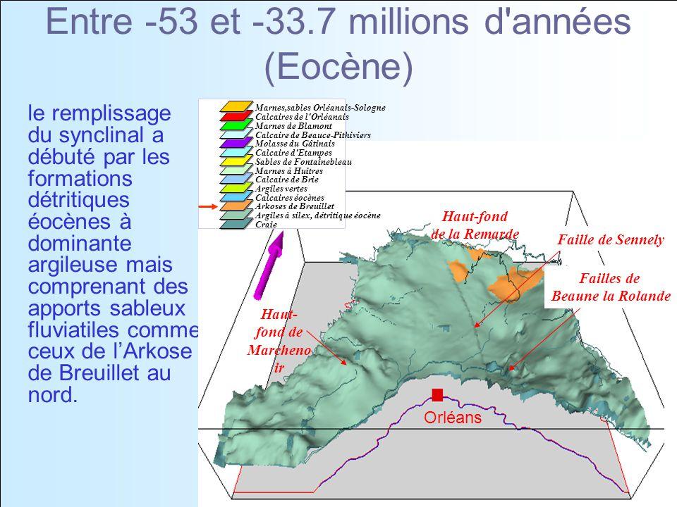 Entre -53 et -33.7 millions d années (Eocène)