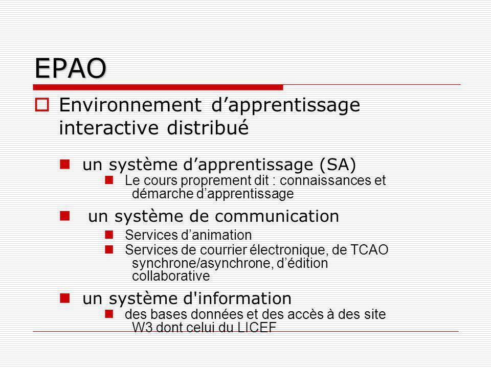 EPAO Environnement d'apprentissage interactive distribué