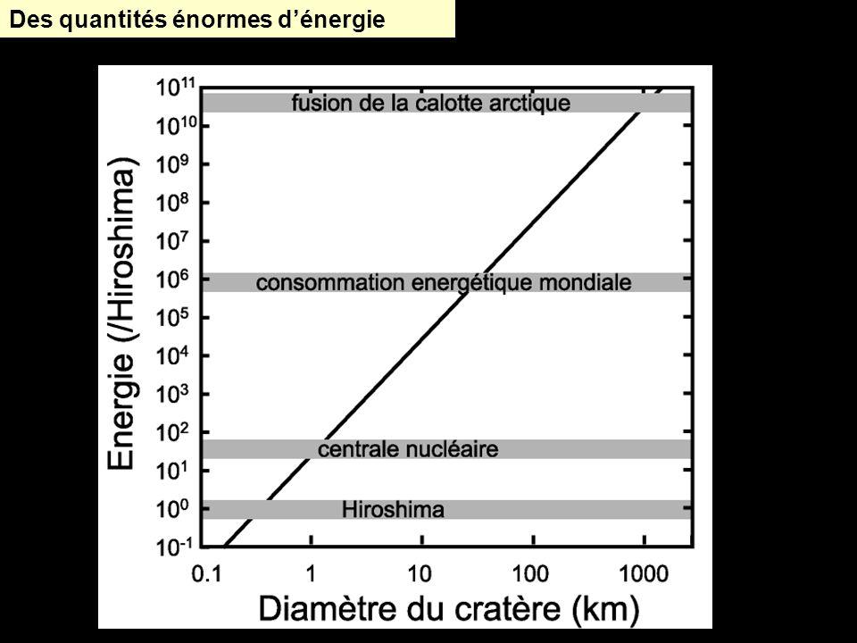 Des quantités énormes d'énergie