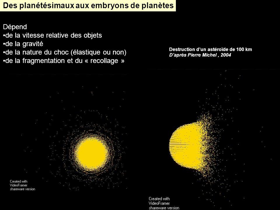 Des planétésimaux aux embryons de planètes
