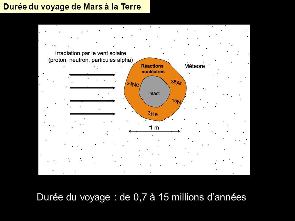 Durée du voyage : de 0,7 à 15 millions d'années