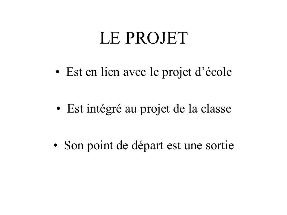 LE PROJET Est en lien avec le projet d'école