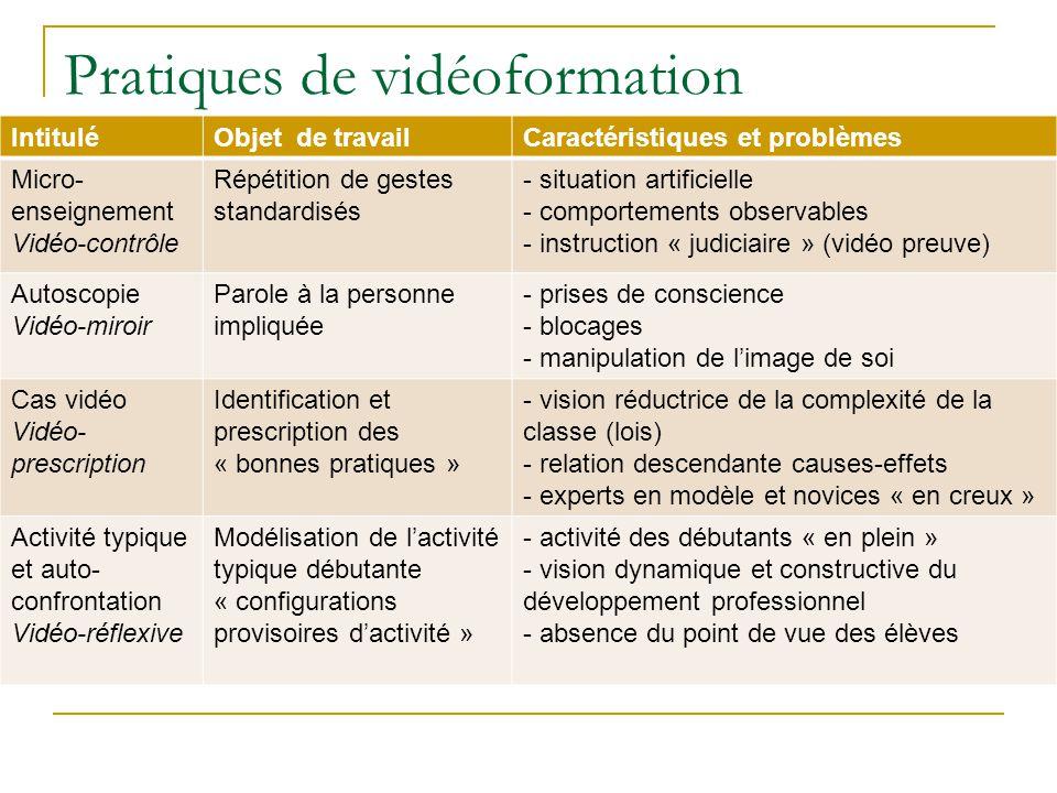 Pratiques de vidéoformation