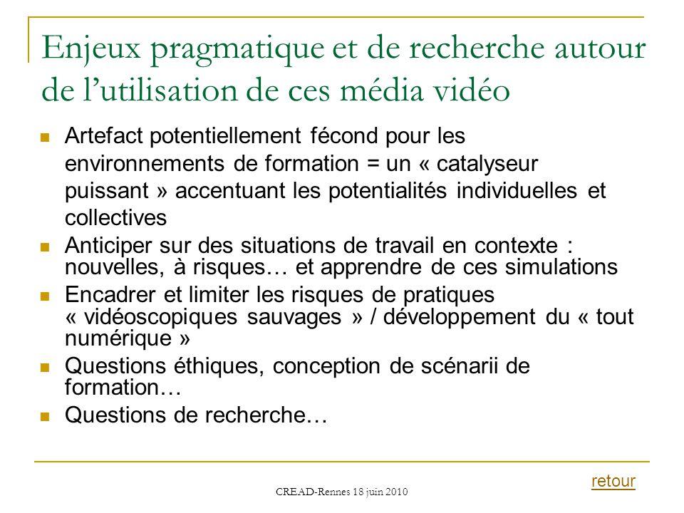 Enjeux pragmatique et de recherche autour de l'utilisation de ces média vidéo