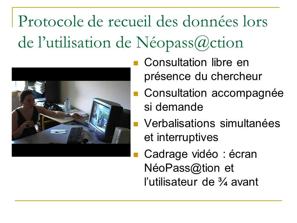 Protocole de recueil des données lors de l'utilisation de Néopass@ction