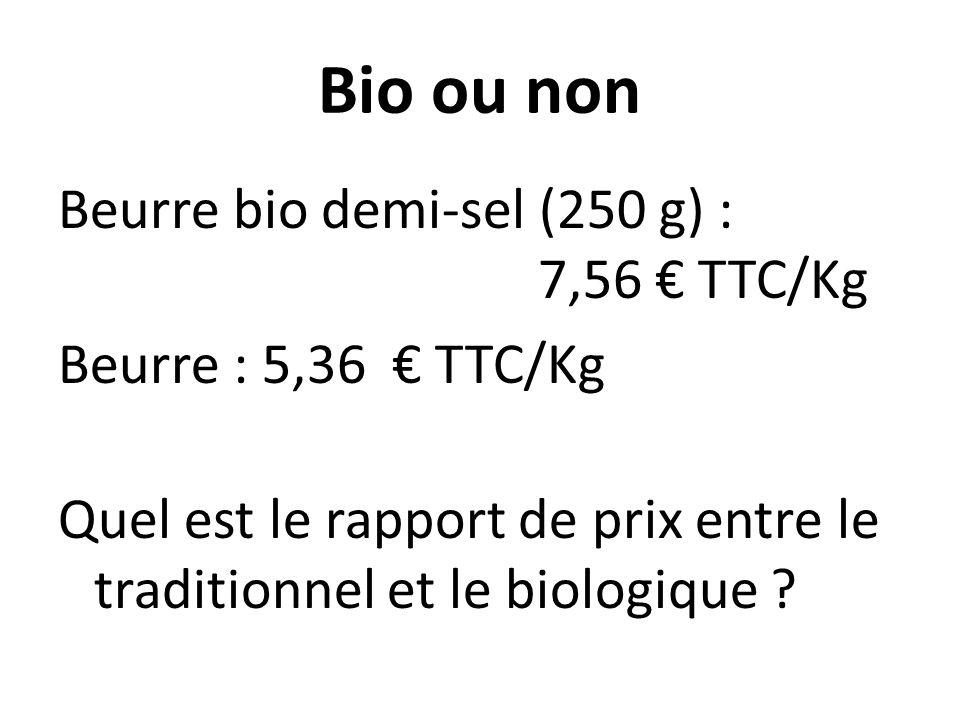 Bio ou non Beurre bio demi-sel (250 g) : 7,56 € TTC/Kg Beurre : 5,36 € TTC/Kg Quel est le rapport de prix entre le traditionnel et le biologique .