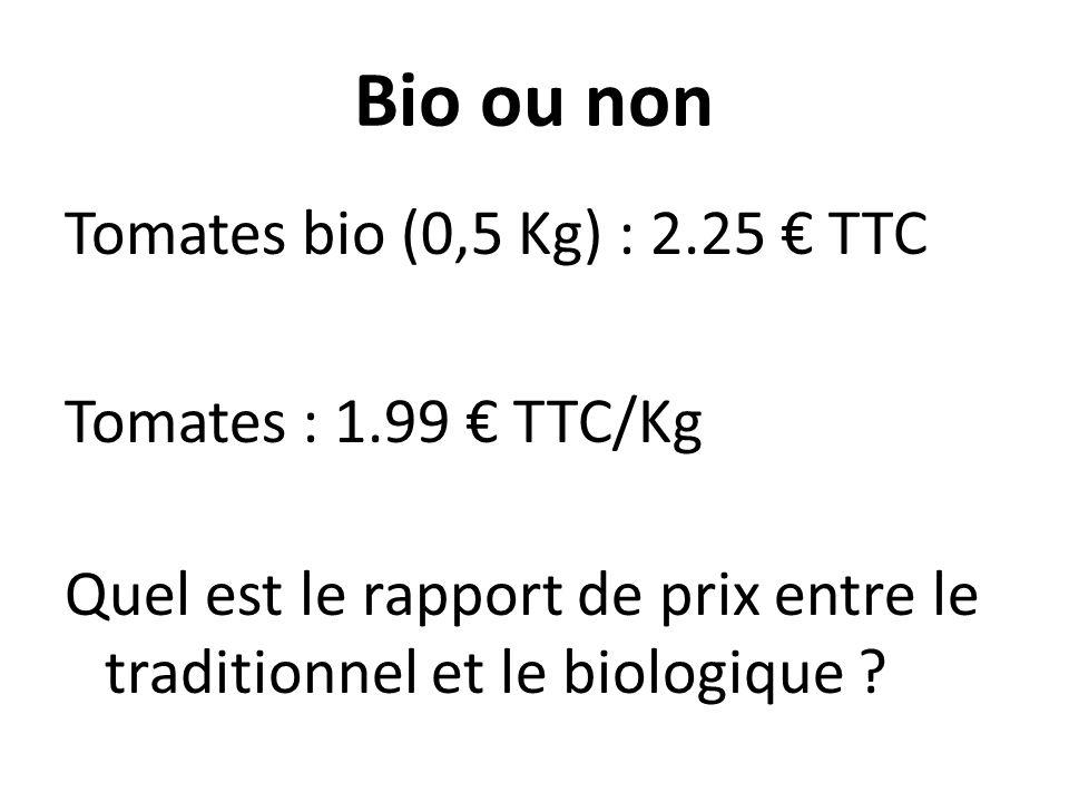 Bio ou non Tomates bio (0,5 Kg) : 2.25 € TTC Tomates : 1.99 € TTC/Kg Quel est le rapport de prix entre le traditionnel et le biologique .