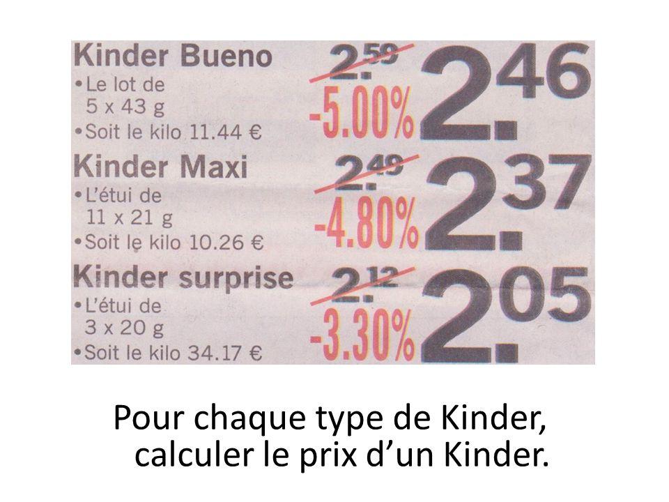 Pour chaque type de Kinder, calculer le prix d'un Kinder.
