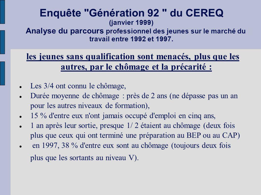 Enquête Génération 92 du CEREQ (janvier 1999) Analyse du parcours professionnel des jeunes sur le marché du travail entre 1992 et 1997.