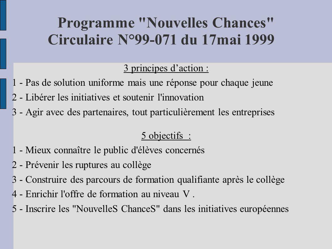 Programme Nouvelles Chances Circulaire N°99-071 du 17mai 1999