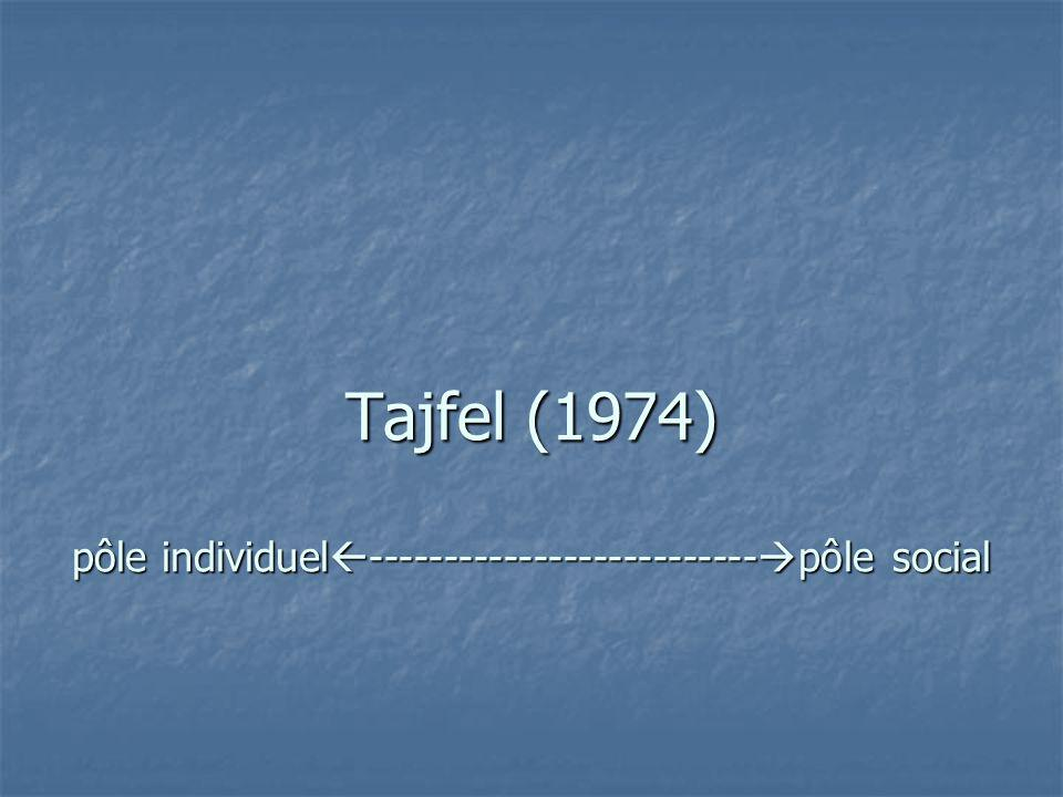 Tajfel (1974) pôle individuel--------------------------pôle social
