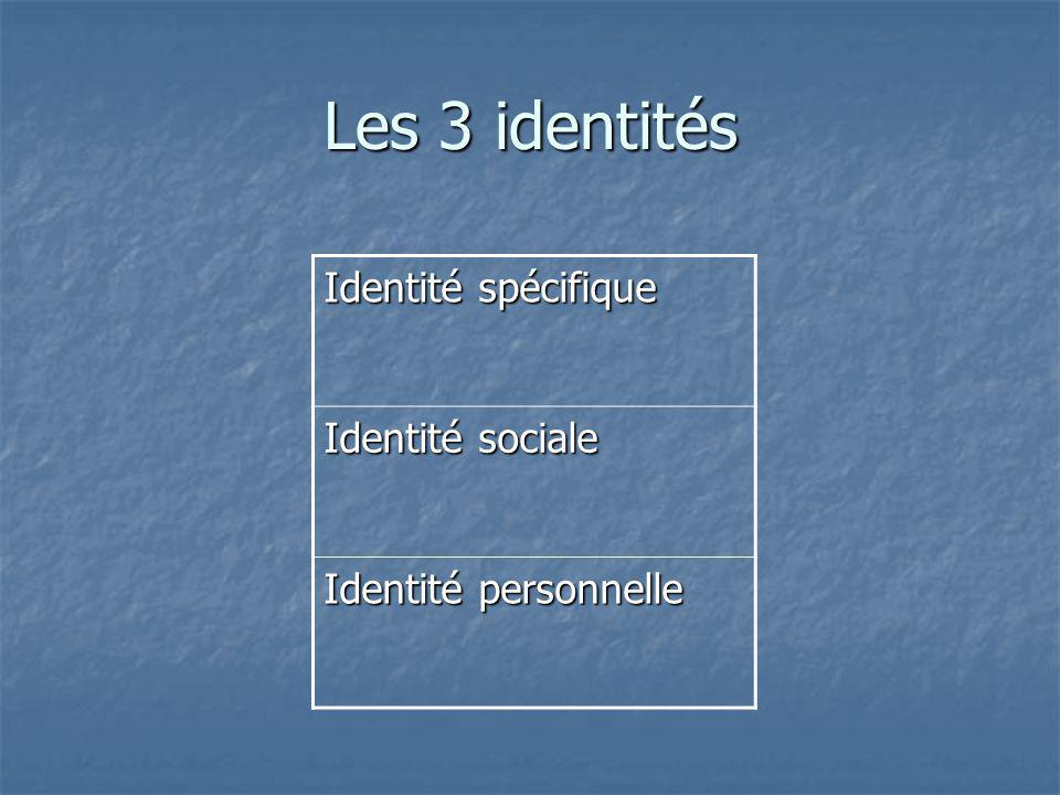 Les 3 identités Identité spécifique Identité sociale